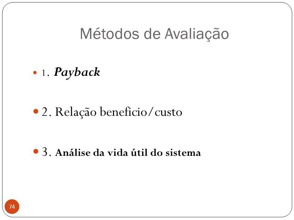 Métodos de Avaliação 2. Relação beneficio/custo