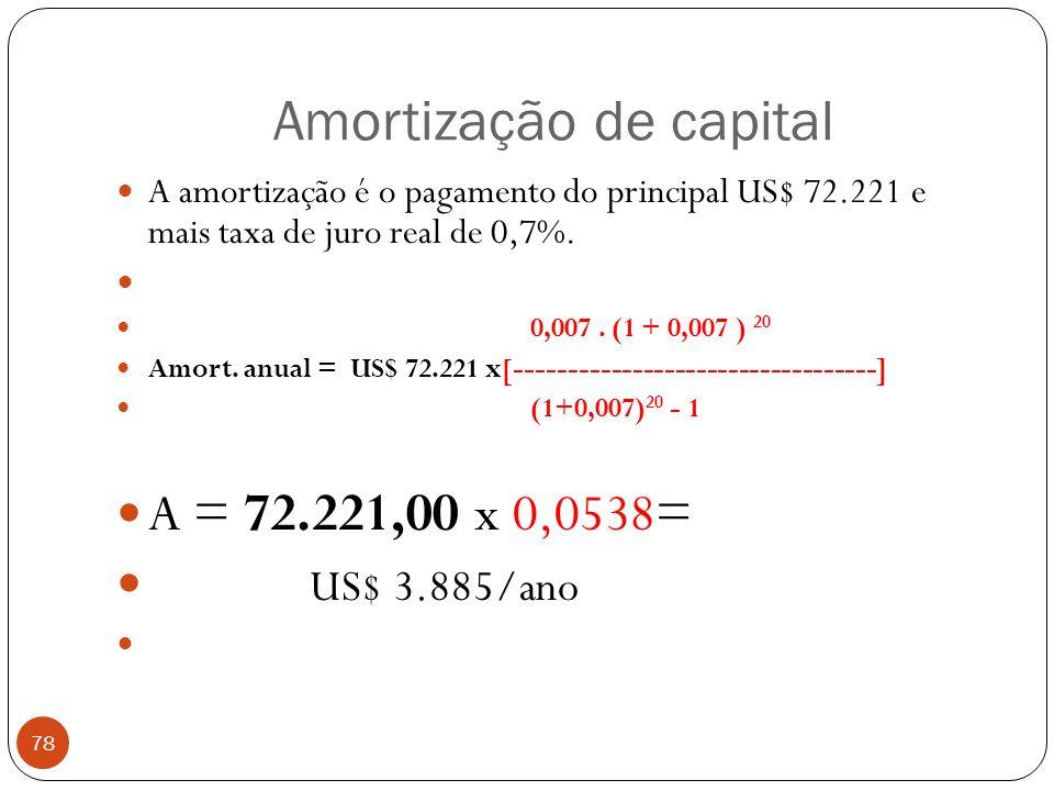 Amortização de capital