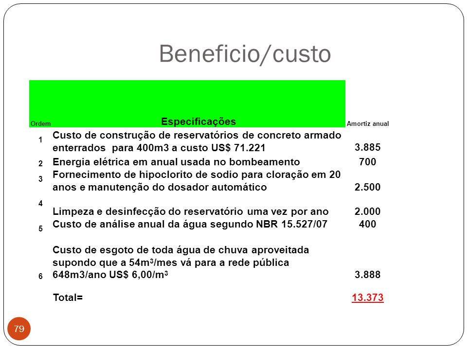Beneficio/custo Especificações