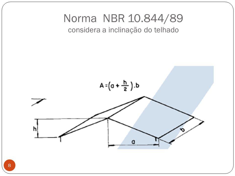 Norma NBR 10.844/89 considera a inclinação do telhado