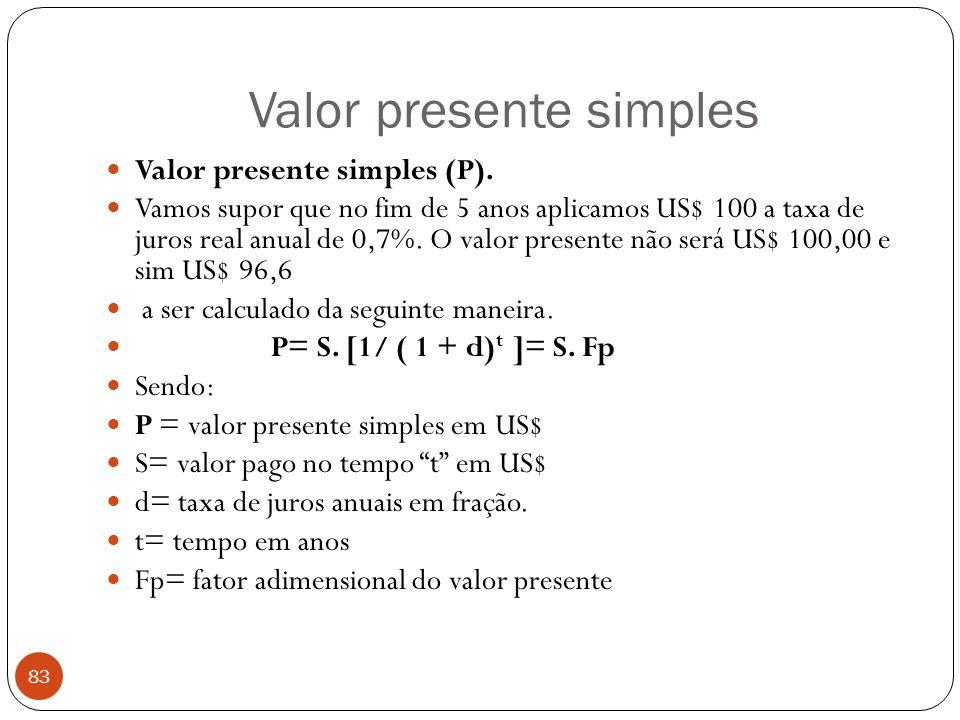 Valor presente simples