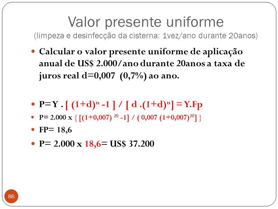 Valor presente uniforme (limpeza e desinfecção da cisterna: 1vez/ano durante 20anos)