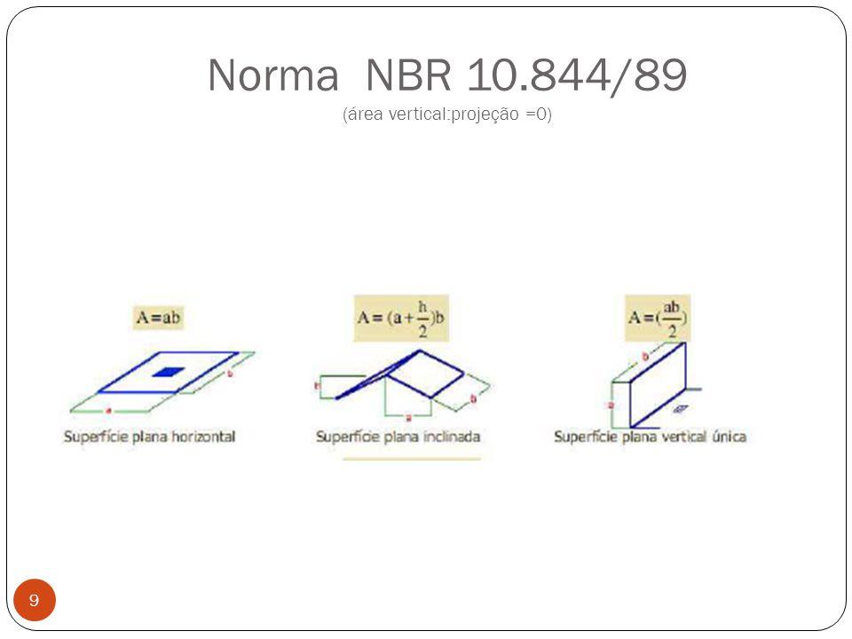 Norma NBR 10.844/89 (área vertical:projeção =0)