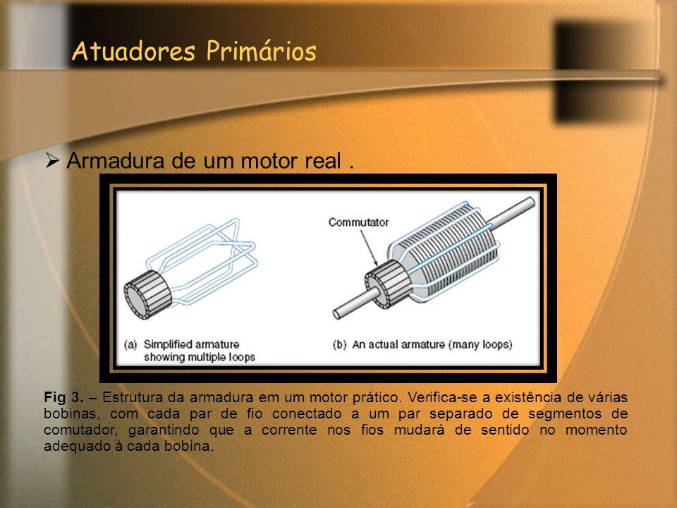 Atuadores Primários Armadura de um motor real .