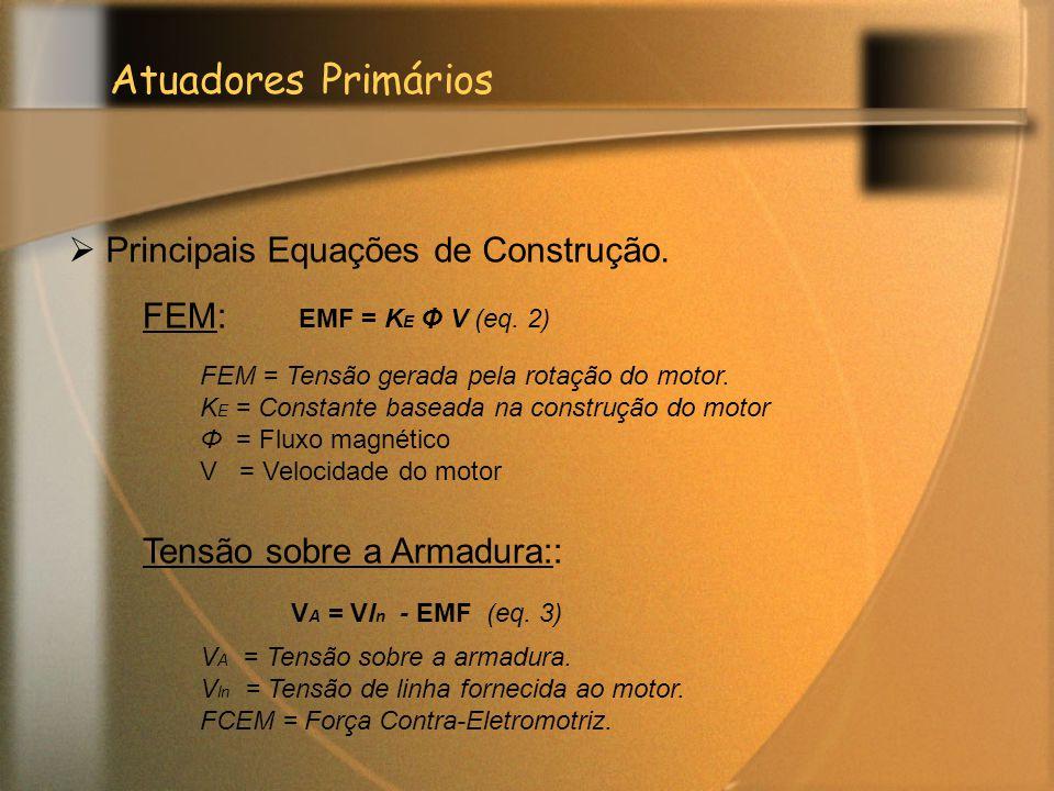 Atuadores Primários Principais Equações de Construção. FEM: