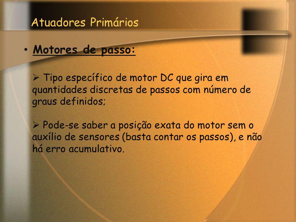 Atuadores Primários Motores de passo: