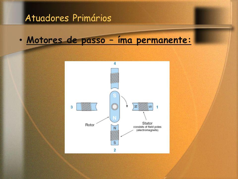 Atuadores Primários Motores de passo – íma permanente: