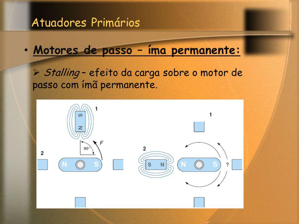 Motores de passo – íma permanente: