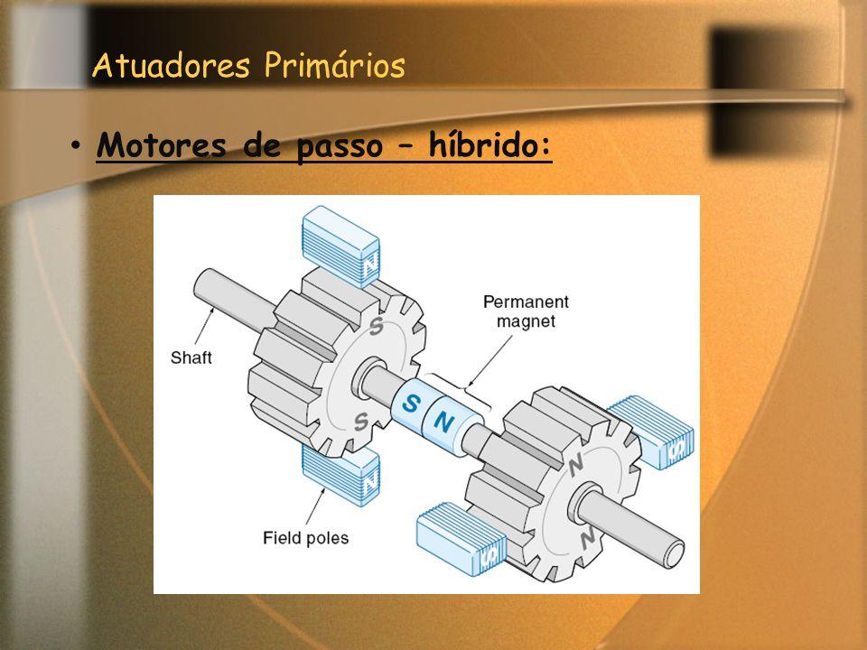 Atuadores Primários Motores de passo – híbrido: