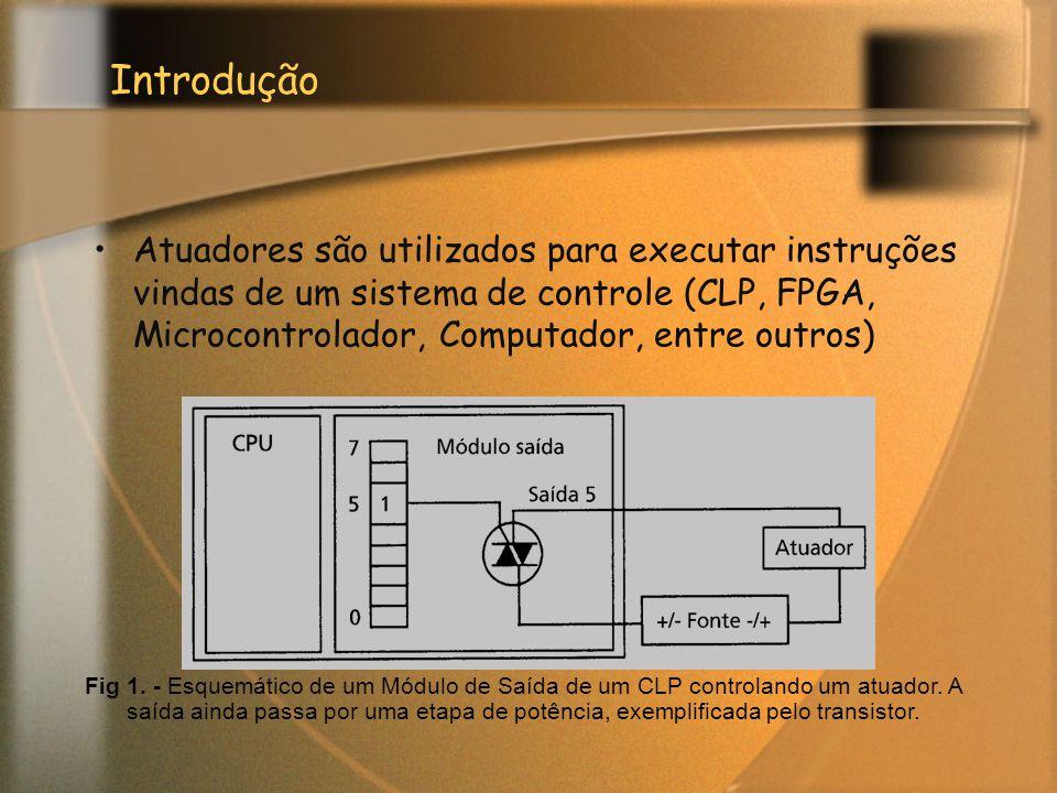 Introdução Atuadores são utilizados para executar instruções vindas de um sistema de controle (CLP, FPGA, Microcontrolador, Computador, entre outros)