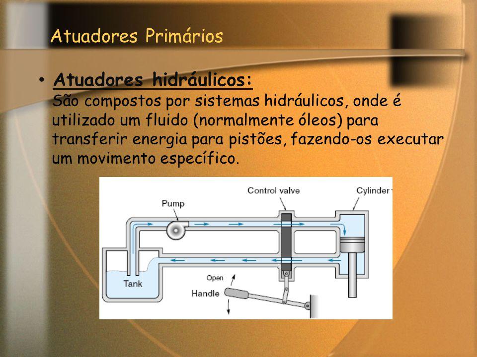 Atuadores hidráulicos: