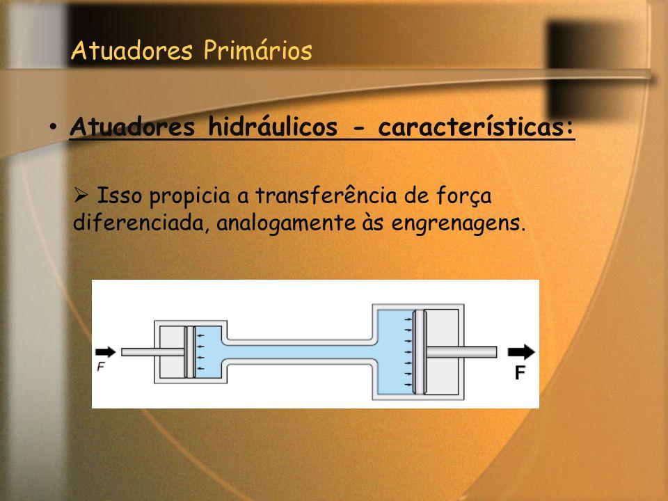 Atuadores hidráulicos - características:
