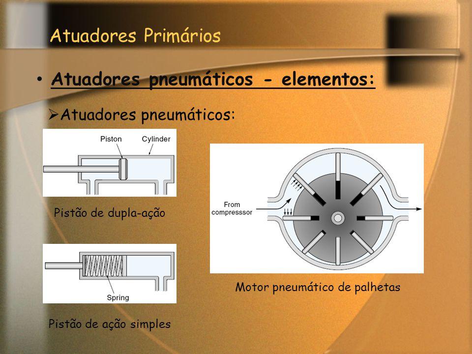 Motor pneumático de palhetas