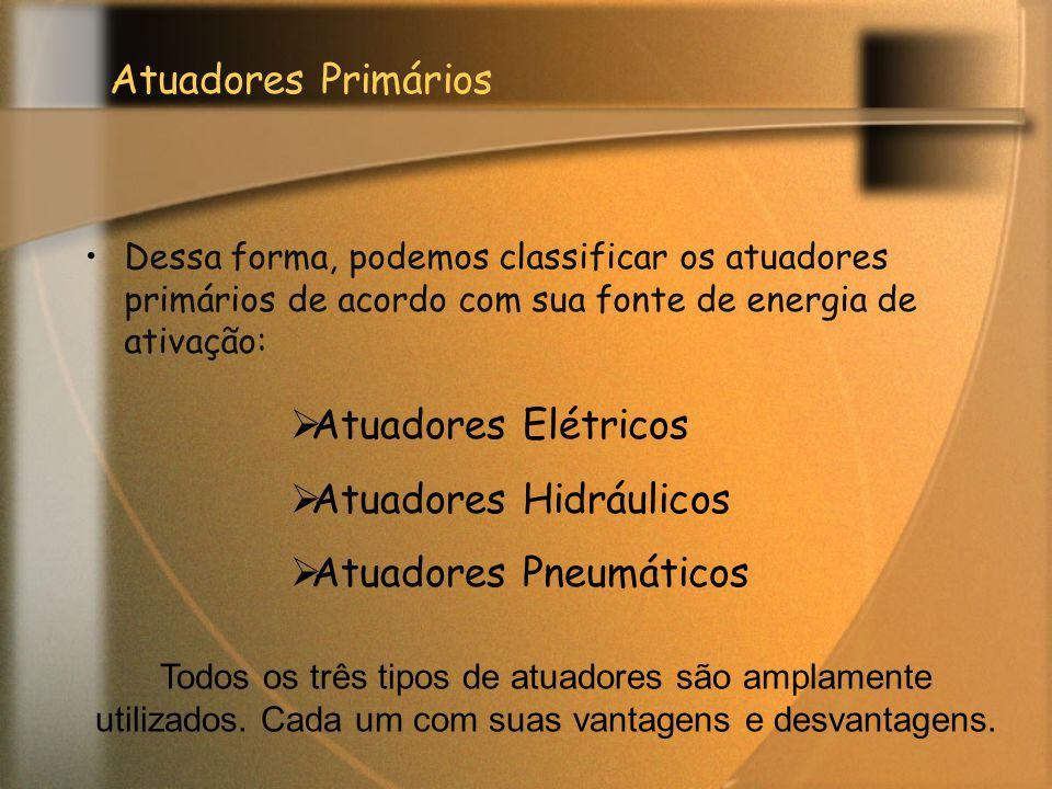 Atuadores Hidráulicos Atuadores Pneumáticos