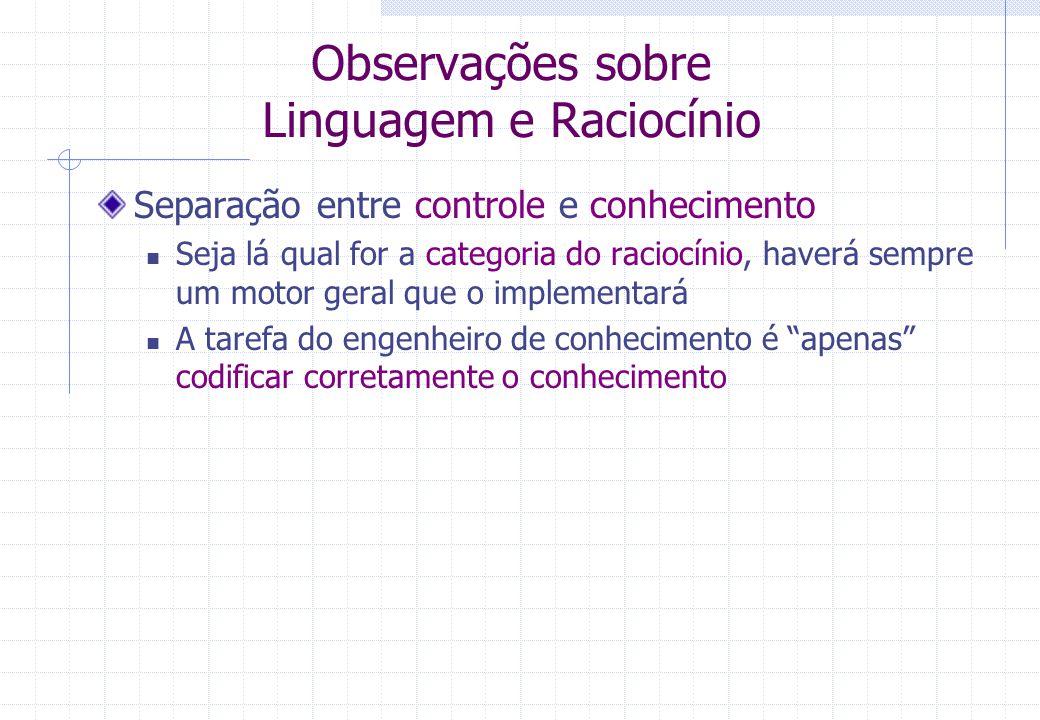 Observações sobre Linguagem e Raciocínio