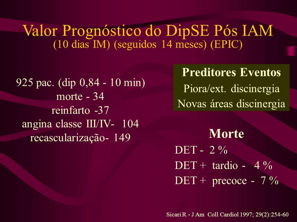 Valor Prognóstico do DipSE Pós IAM