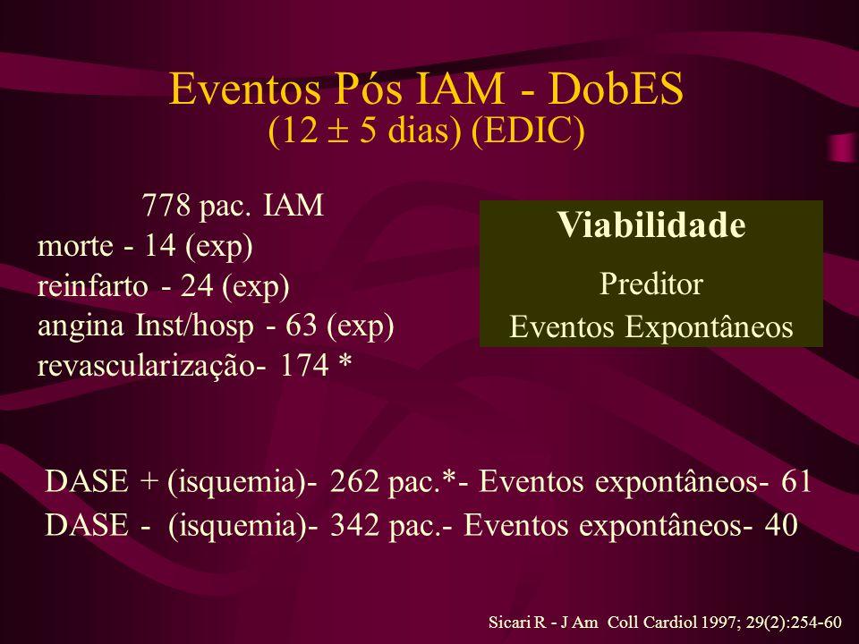 Eventos Pós IAM - DobES (12  5 dias) (EDIC) Viabilidade 778 pac. IAM