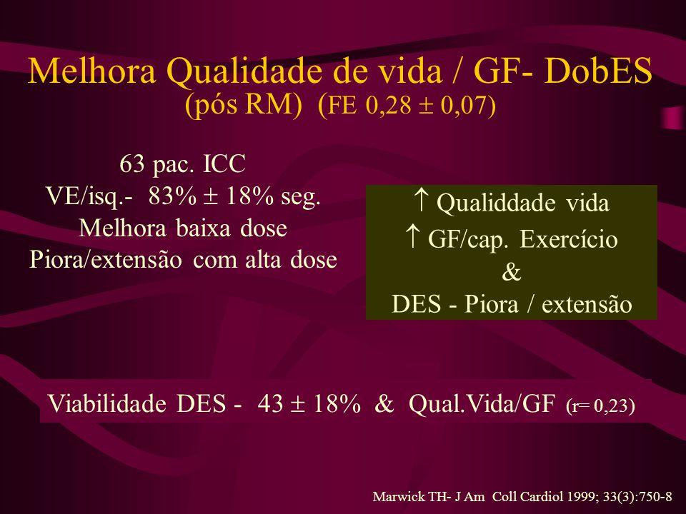 Melhora Qualidade de vida / GF- DobES