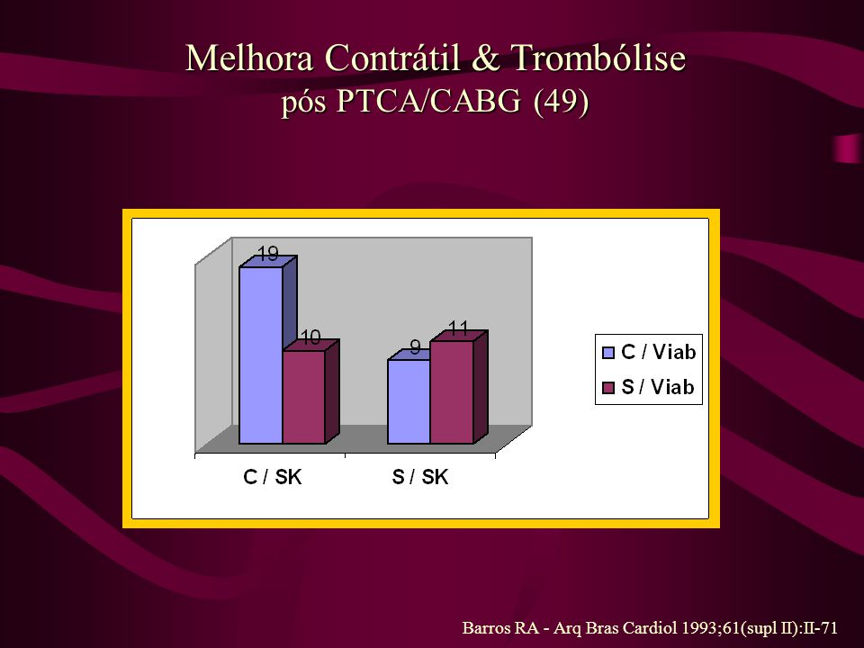 Melhora Contrátil & Trombólise