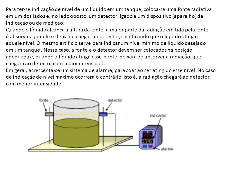 Para ter-se indicação de nível de um líquido em um tanque, coloca-se uma fonte radiativa