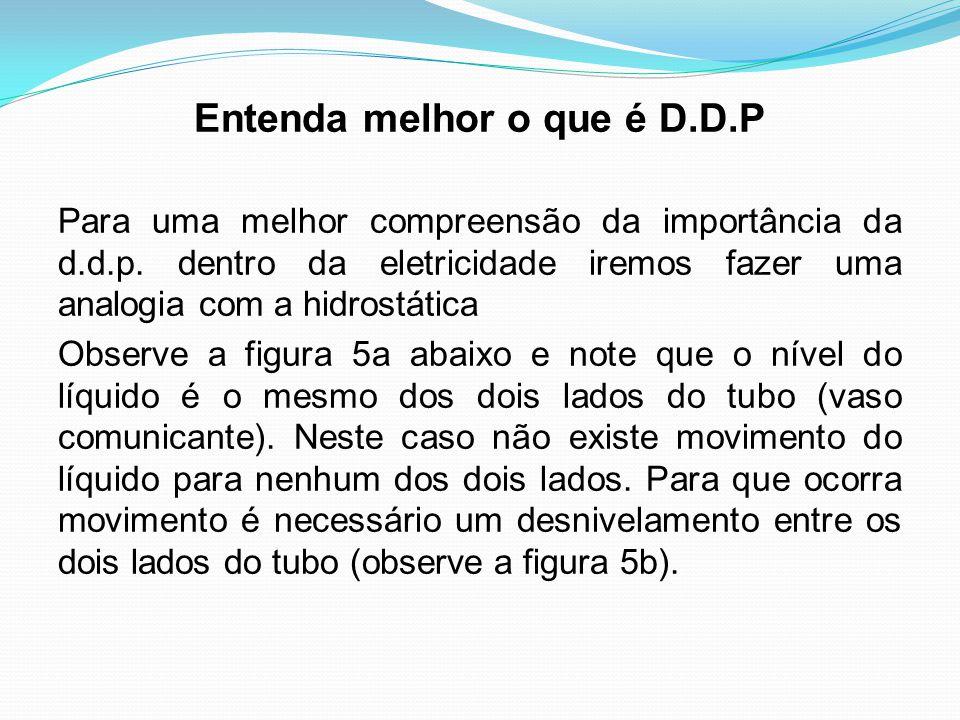 Entenda melhor o que é D.D.P