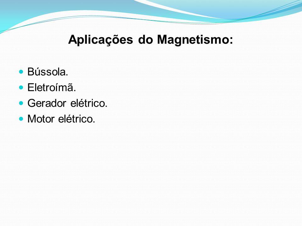 Aplicações do Magnetismo: