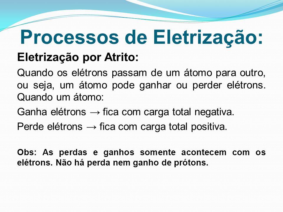 Processos de Eletrização: