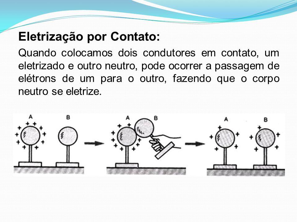 Eletrização por Contato: