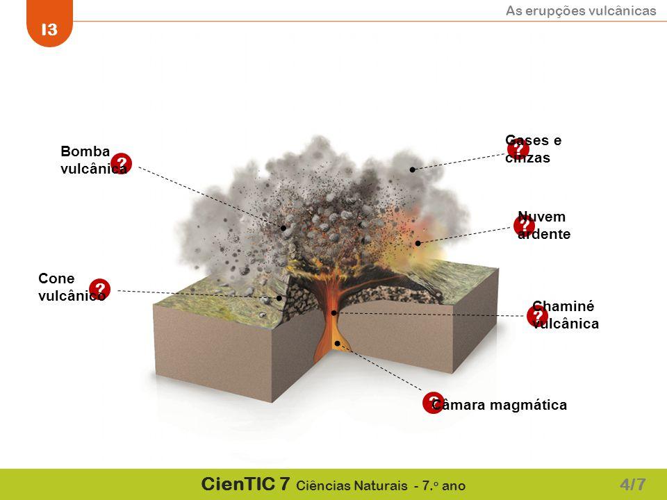 4/7 Gases e cinzas Bomba vulcânica Nuvem ardente Cone
