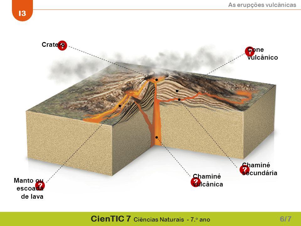 6/7 Cratera Cone vulcânico Chaminé secundária Chaminé