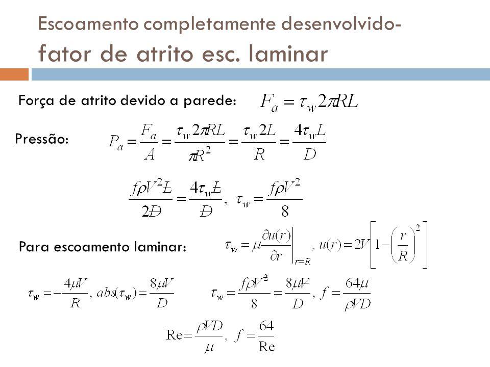 Escoamento completamente desenvolvido- fator de atrito esc. laminar
