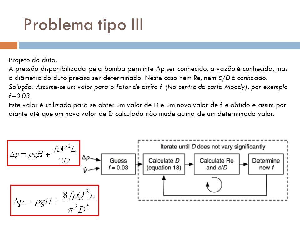 Problema tipo III Projeto do duto.