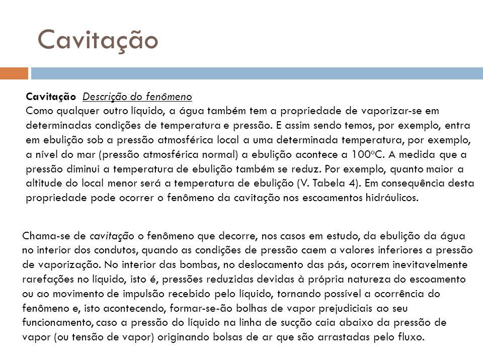 Cavitação Cavitação Descrição do fenômeno