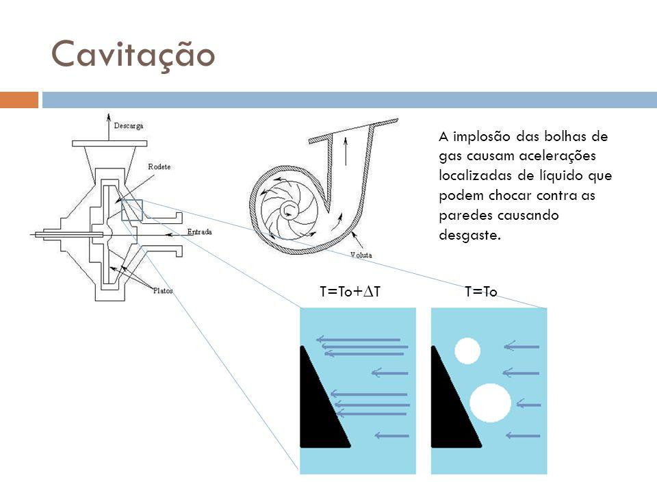 Cavitação A implosão das bolhas de gas causam acelerações localizadas de líquido que podem chocar contra as paredes causando desgaste.