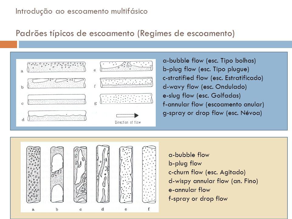 Introdução ao escoamento multifásico Padrões típicos de escoamento (Regimes de escoamento)