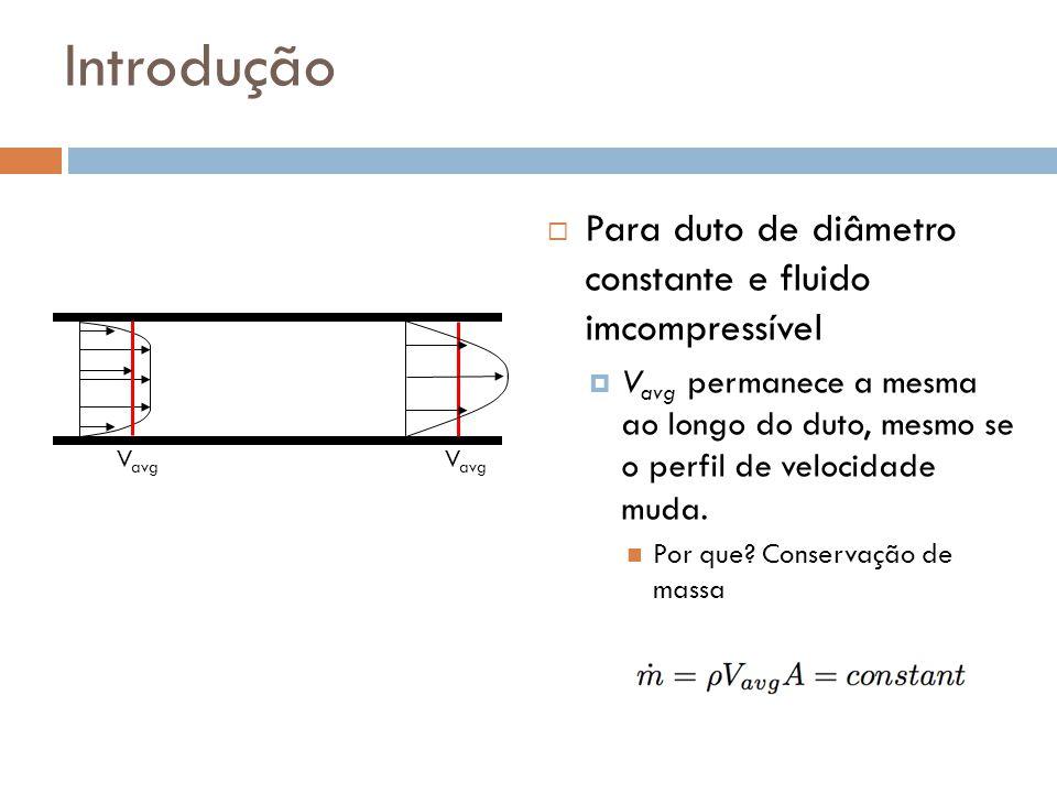 Introdução Para duto de diâmetro constante e fluido imcompressível