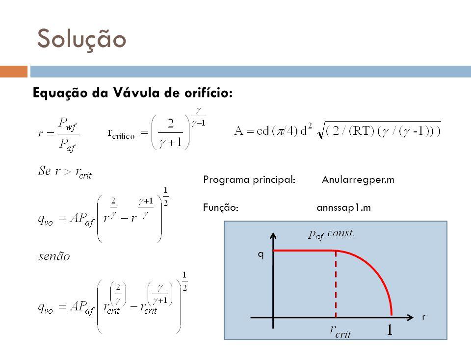 Solução Equação da Vávula de orifício: Programa principal: