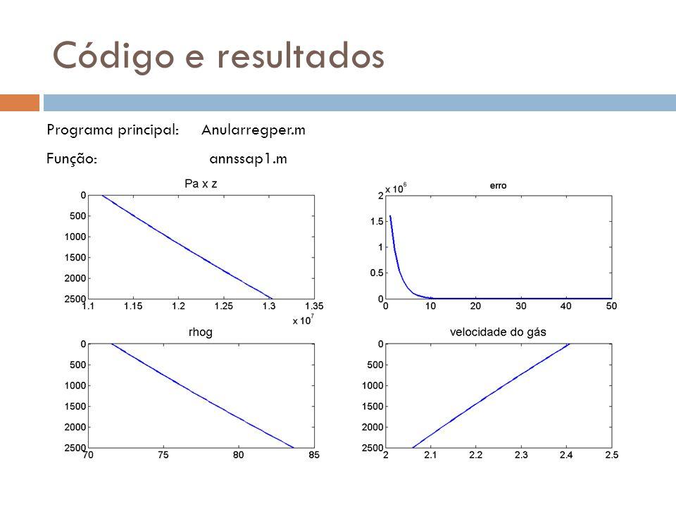 Código e resultados Programa principal: Função: annssap1.m