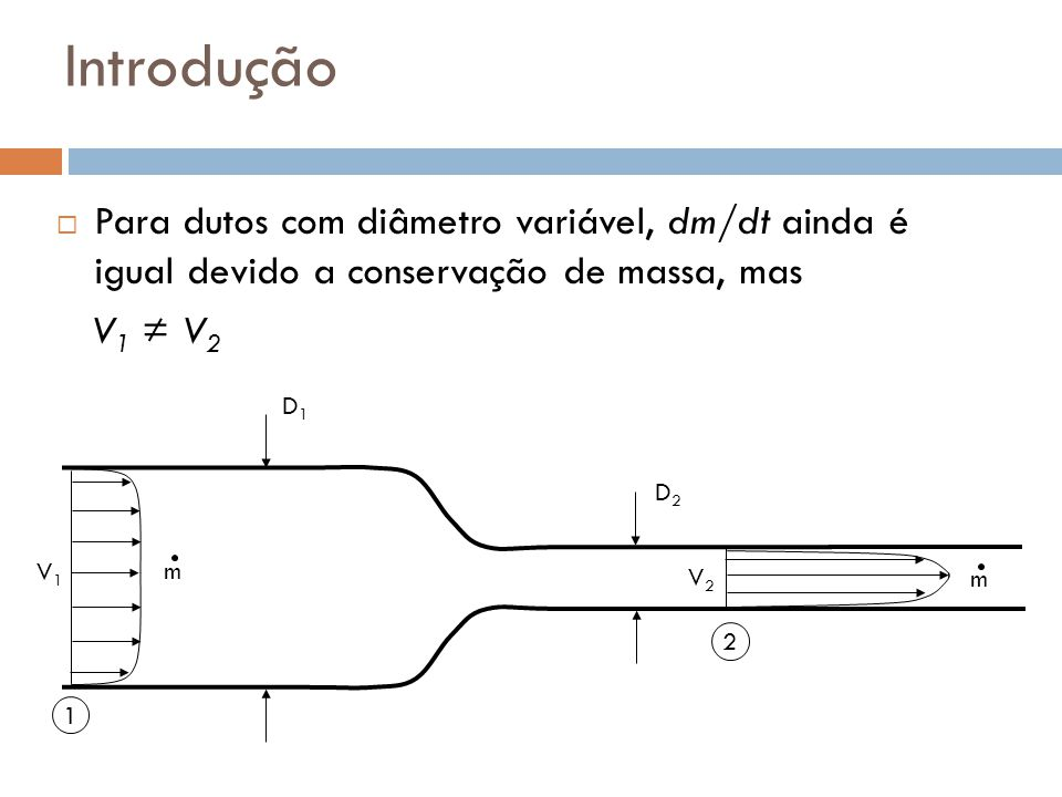 Introdução Para dutos com diâmetro variável, dm/dt ainda é igual devido a conservação de massa, mas.
