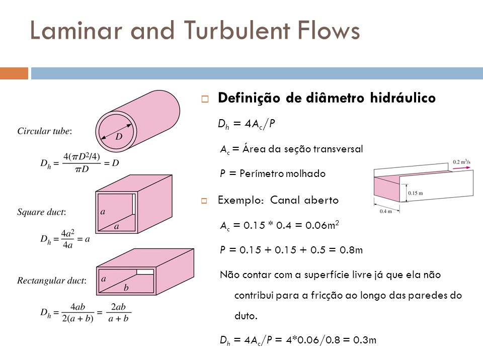Laminar and Turbulent Flows
