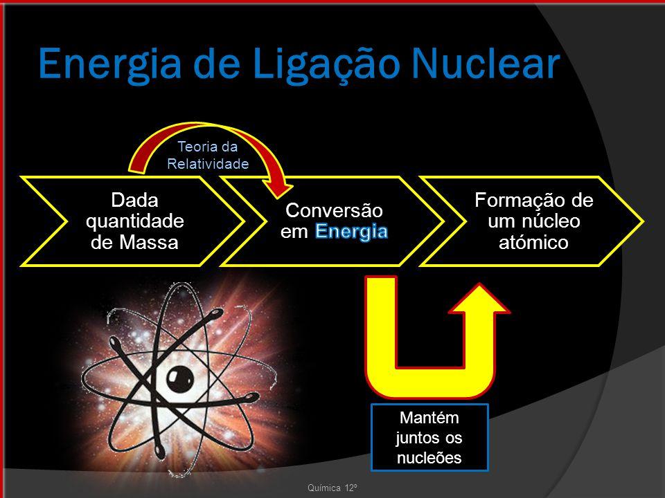 Energia de Ligação Nuclear