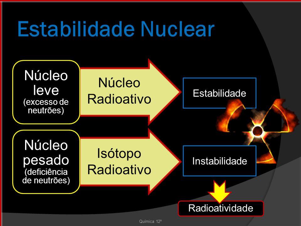 Estabilidade Nuclear Núcleo leve (excesso de neutrões)