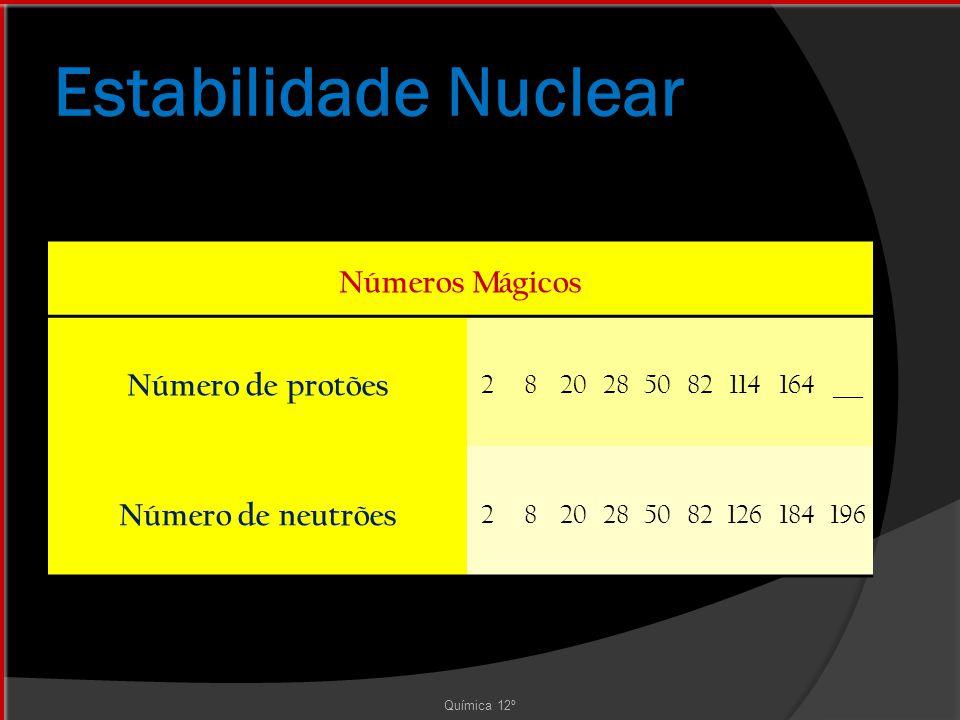 Estabilidade Nuclear Números Mágicos Número de protões