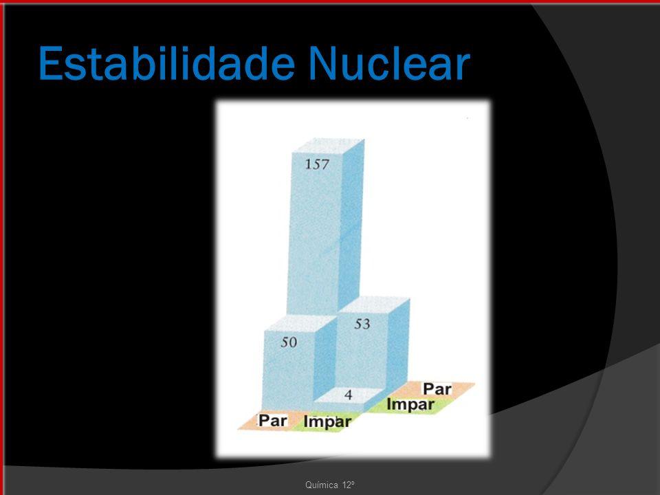 Estabilidade Nuclear Os núcleos que possuam um número par de ambos os nucleões também são mais estáveis do que aqueles que não o têm.