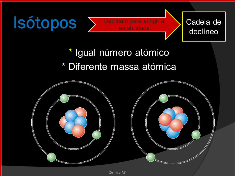 Isótopos * Igual número atómico * Diferente massa atómica