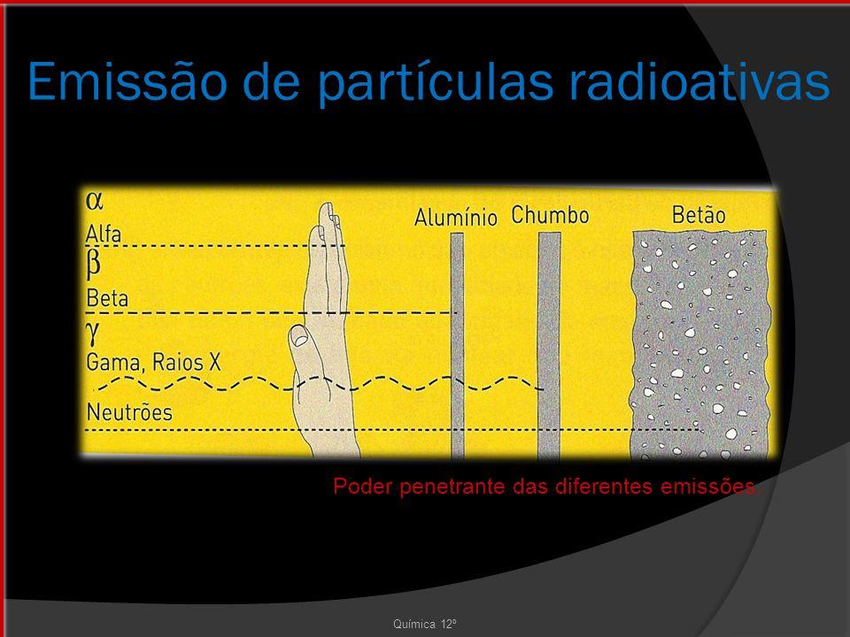 Emissão de partículas radioativas