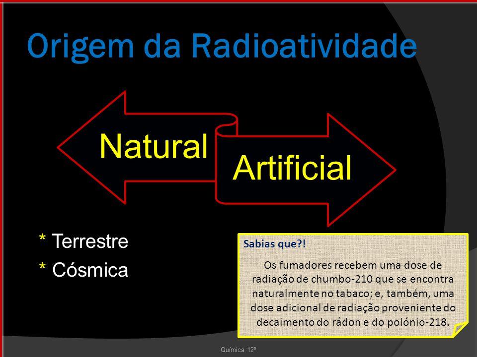 Origem da Radioatividade