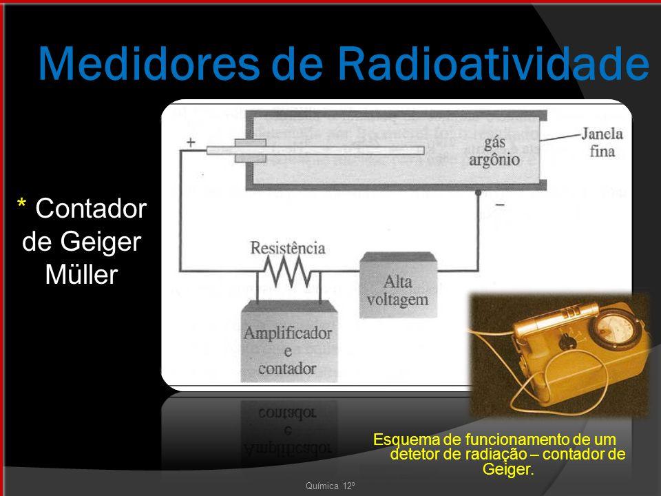 Medidores de Radioatividade