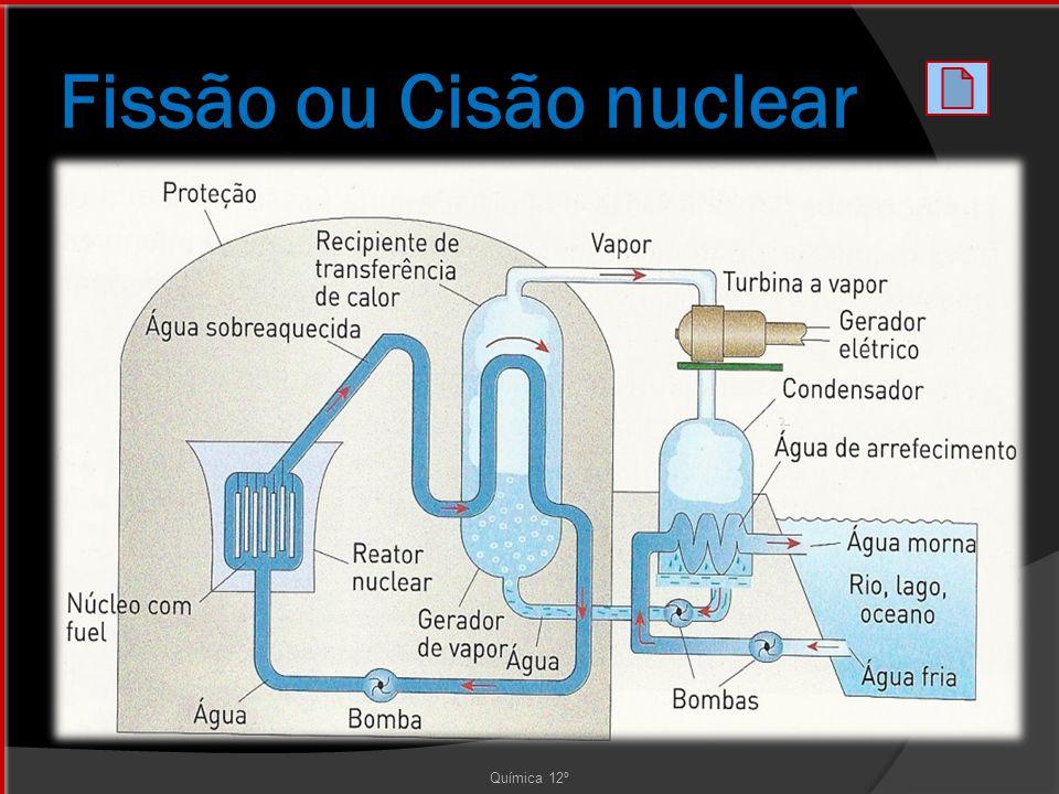 Fissão ou Cisão nuclear