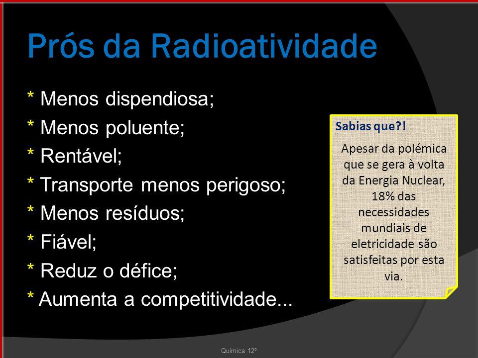 Prós da Radioatividade